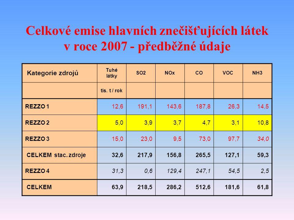 Zákon o IRZ vč. novely zák. o ovzduší 2008: od 12.
