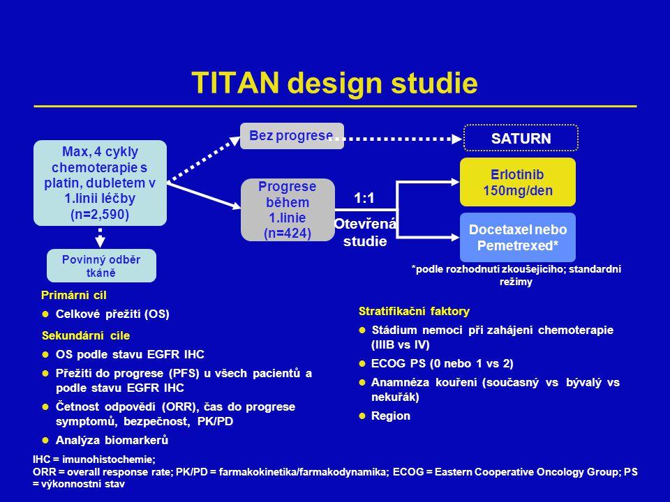 Závěr TITAN byla head-to-head studií fáze III hodnotící erlotinib versus systémovou léčbu u rychle progredující, refraktorní NSCLC –OS bylo v léčebných ramenech srovnatelné –Bez nových bezpečnostních signálů, profil toxicity byl v obou ramenech podle očekávání –OS byl podobný napříč většinou podskupin podle biomarkerů a v celkové populaci –Včetně pacientů s potvrzeným EGFR wild-type Erlotinib má ve 2-linii léčby refraktorní NSCLC srovnatelnou účinnost s chemoterapií
