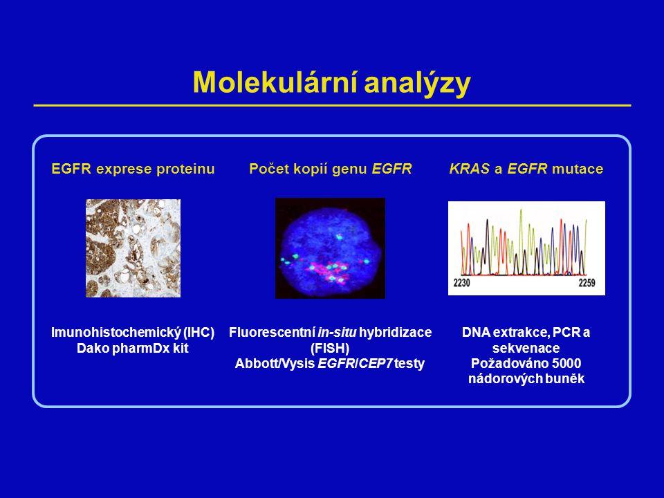 Molekulární analýzy EGFR exprese proteinuPočet kopií genu EGFR Fluorescentní in-situ hybridizace (FISH) Abbott/Vysis EGFR/CEP7 testy KRAS a EGFR mutace DNA extrakce, PCR a sekvenace Požadováno 5000 nádorových buněk Imunohistochemický (IHC) Dako pharmDx kit