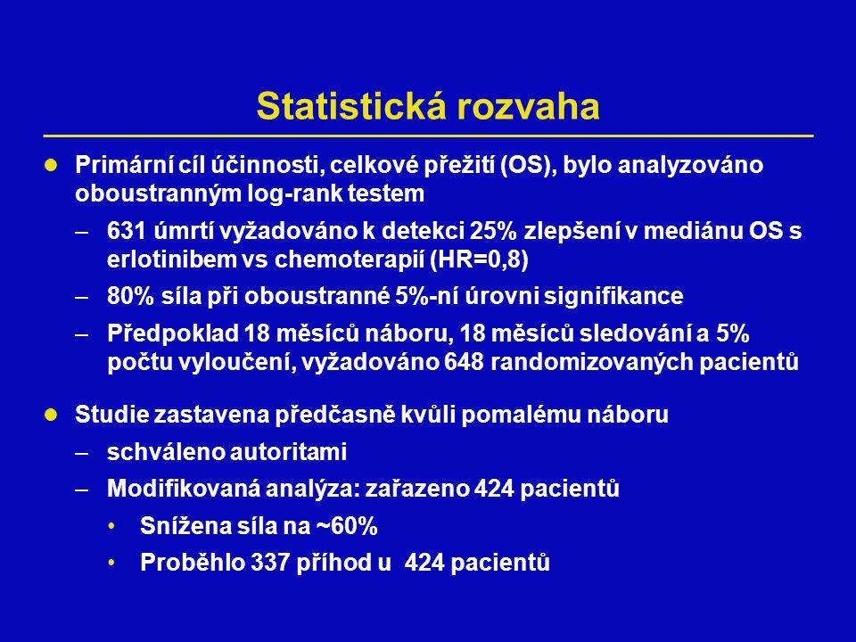 Statistická rozvaha Primární cíl účinnosti, celkové přežití (OS), bylo analyzováno oboustranným log-rank testem –631 úmrtí vyžadováno k detekci 25% zlepšení v mediánu OS s erlotinibem vs chemoterapií (HR=0,8) –80% síla při oboustranné 5%-ní úrovni signifikance –Předpoklad 18 měsíců náboru, 18 měsíců sledování a 5% počtu vyloučení, vyžadováno 648 randomizovaných pacientů Studie zastavena předčasně kvůli pomalému náboru –schváleno autoritami –Modifikovaná analýza: zařazeno 424 pacientů Snížena síla na ~60% Proběhlo 337 příhod u 424 pacientů