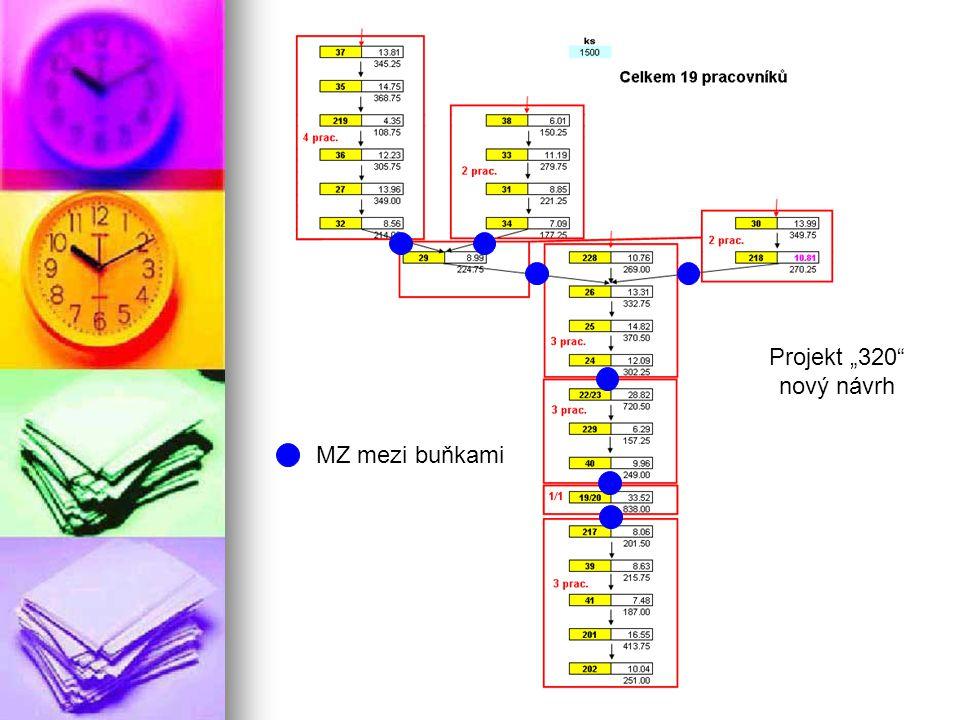 """Projekt """"320 nový návrh MZ mezi buňkami"""
