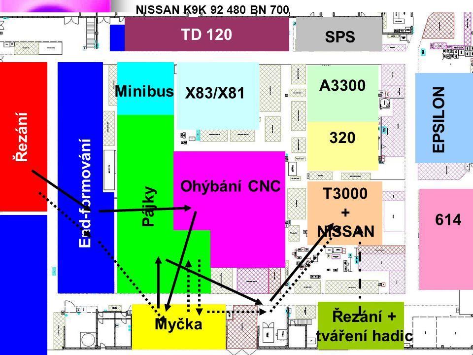 TD 120 Pájky Řezání End-formování Minibus X83/X81 Ohýbání CNC A3300 320 T3000 + NISSAN 614 EPSILON Myčka Řezání + tváření hadic SPS NISSAN K9K 92 480 BN 700