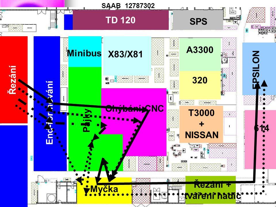 TD 120 Pájky Řezání End-formování Minibus X83/X81 Ohýbání CNC A3300 320 T3000 + NISSAN 614 EPSILON Myčka Řezání + tváření hadic SPS SAAB 12787302