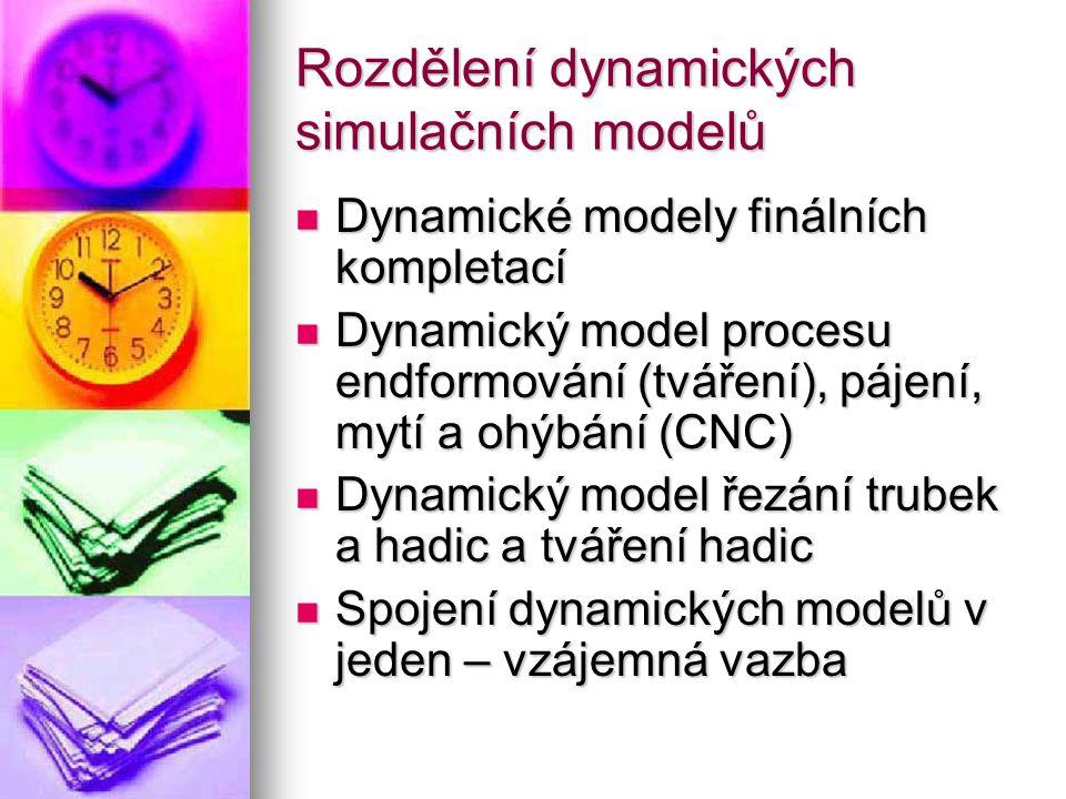 Rozdělení dynamických simulačních modelů Dynamické modely finálních kompletací Dynamické modely finálních kompletací Dynamický model procesu endformování (tváření), pájení, mytí a ohýbání (CNC) Dynamický model procesu endformování (tváření), pájení, mytí a ohýbání (CNC) Dynamický model řezání trubek a hadic a tváření hadic Dynamický model řezání trubek a hadic a tváření hadic Spojení dynamických modelů v jeden – vzájemná vazba Spojení dynamických modelů v jeden – vzájemná vazba