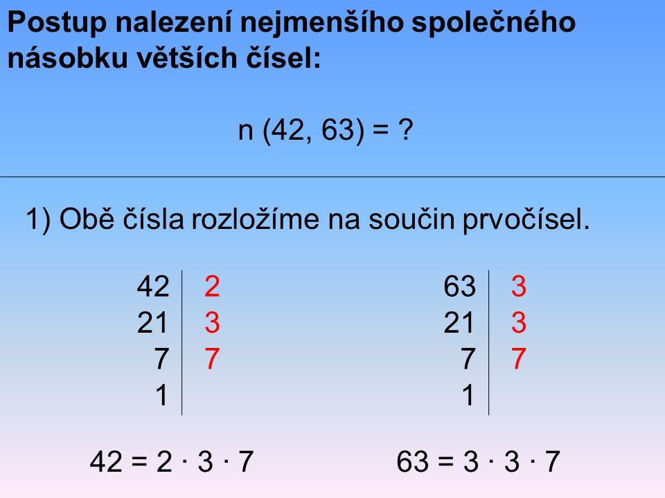 1) Obě čísla rozložíme na součin prvočísel. Postup nalezení nejmenšího společného násobku větších čísel: n (42, 63) = ? 42 21 7 1 2 3 7 63 21 7 1 3 3