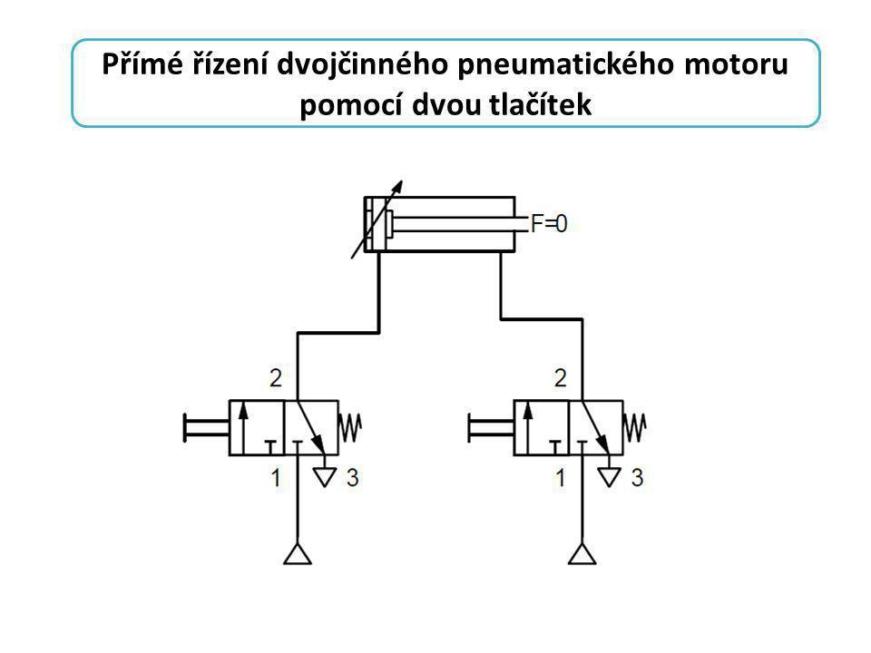 Přímé řízení dvojčinného pneumatického motoru pomocí dvou tlačítek s nastavitelnou rychlostí Zadání: Zapojte obvod dvojčinného pneumatického motoru tak, aby se vysunul píst po stisknutí prvního tlačítka a po stisknutí druhého se zasunul řízenou rychlostí.