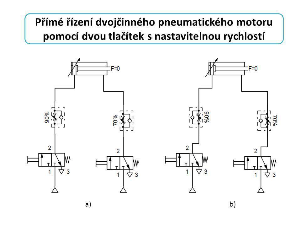 Přímé řízení dvojčinného pneumatického motoru páčkovým rozvaděčem a aretací polohy Zadání: Zapojte obvod dvojčinného pneumatického motoru tak, aby se poloha pístu dala nastavit v kterékoli poloze.