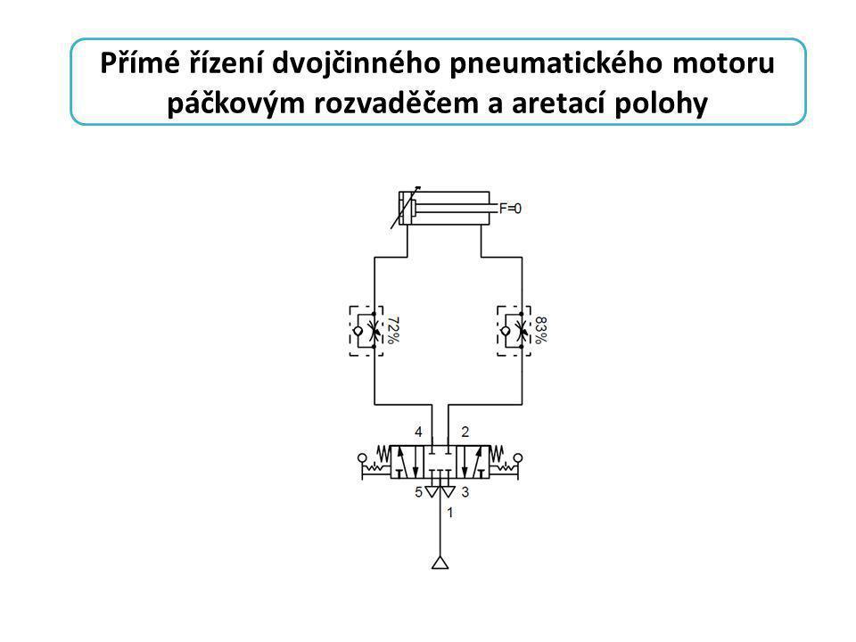 Nepřímé řízení jednočinného pneumatického motoru jedním tlačítkem Zadání: Zapojte obvod jednočinného pneumatického motoru tak, aby se vysunul píst po stisknutí tlačítka a po uvolnění se zasunul.