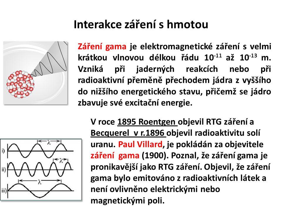 Interakce záření s hmotou Záření gama je elektromagnetické záření s velmi krátkou vlnovou délkou řádu 10 -11 až 10 -13 m. Vzniká při jaderných reakcíc