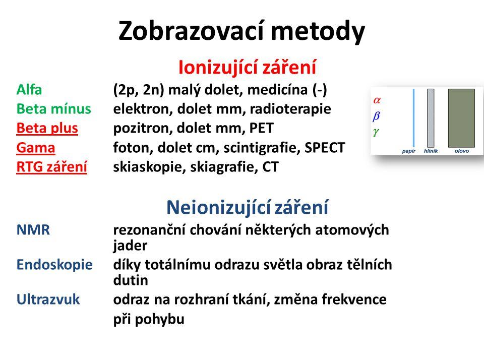 Zobrazovací metody Ionizující záření Alfa(2p, 2n) malý dolet, medicína (-) Beta mínuselektron, dolet mm, radioterapie Beta pluspozitron, dolet mm, PET