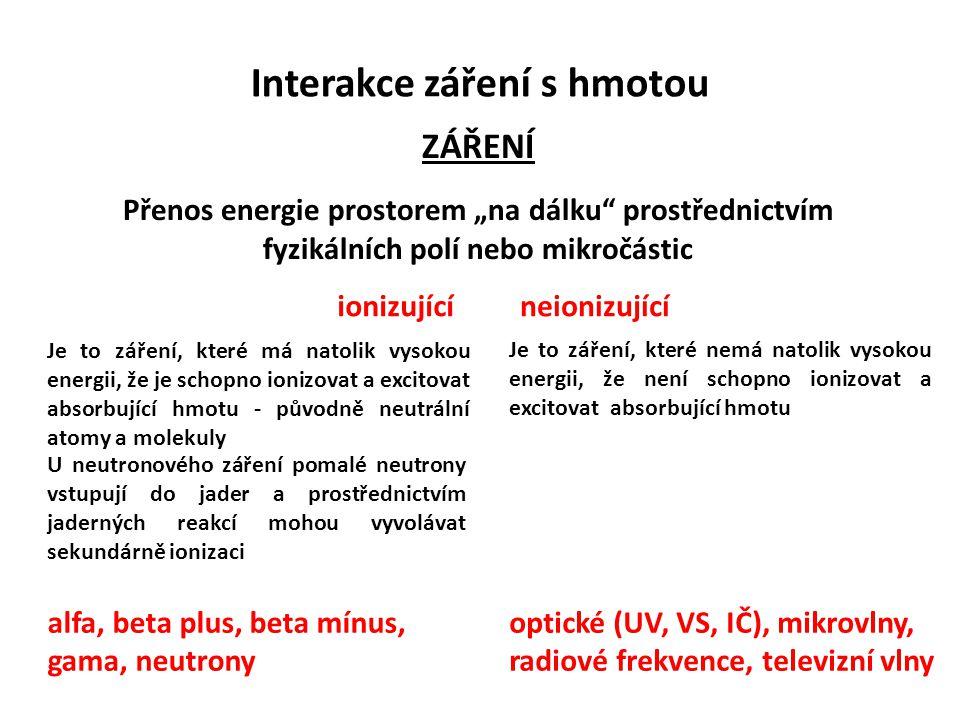 Interakce záření s hmotou Pravděpodobnost účinku Dávka Somatické onemocnění (nádory) Genetické onemocnění STOCHASTICKÉ ÚČINKY