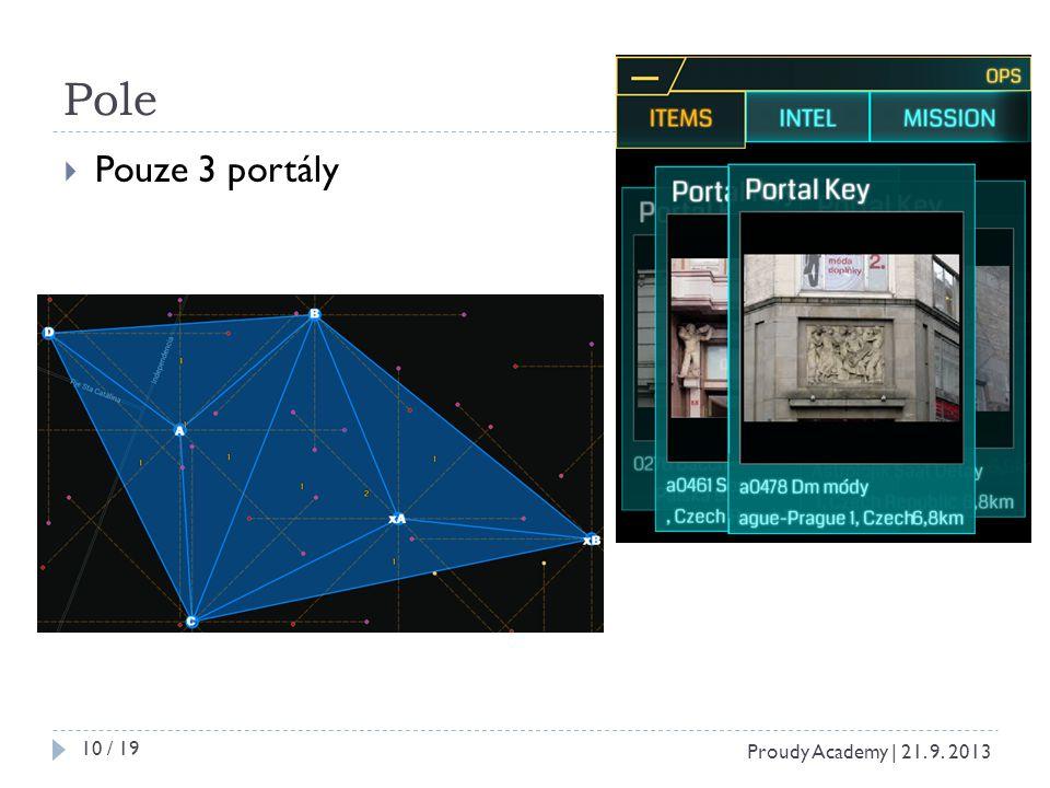 Pole  Pouze 3 portály Proudy Academy | 21. 9. 2013 10 / 19