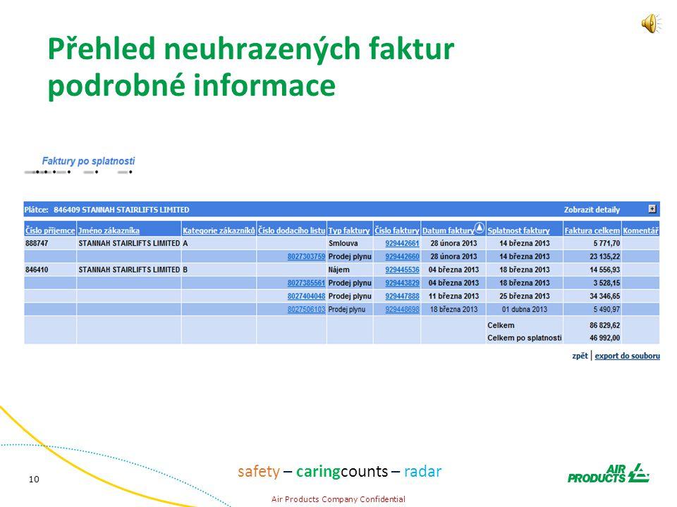 10 Air Products Company Confidential safety – caringcounts – radar Přehled neuhrazených faktur podrobné informace