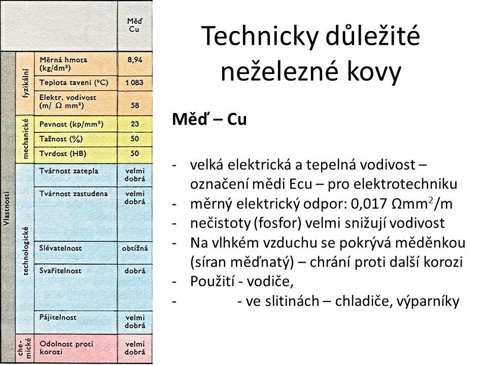 Technicky důležité neželezné kovy Měď – Cu -velká elektrická a tepelná vodivost – označení mědi Ecu – pro elektrotechniku -měrný elektrický odpor: 0,0