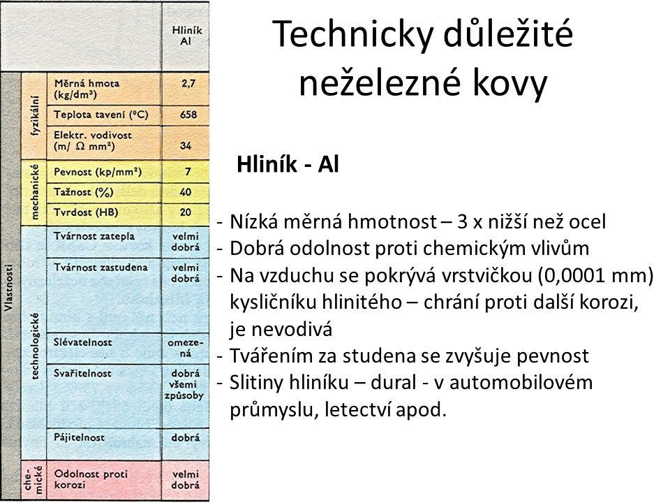 Technicky důležité neželezné kovy Hliník - Al -Nízká měrná hmotnost – 3 x nižší než ocel -Dobrá odolnost proti chemickým vlivům -Na vzduchu se pokrývá