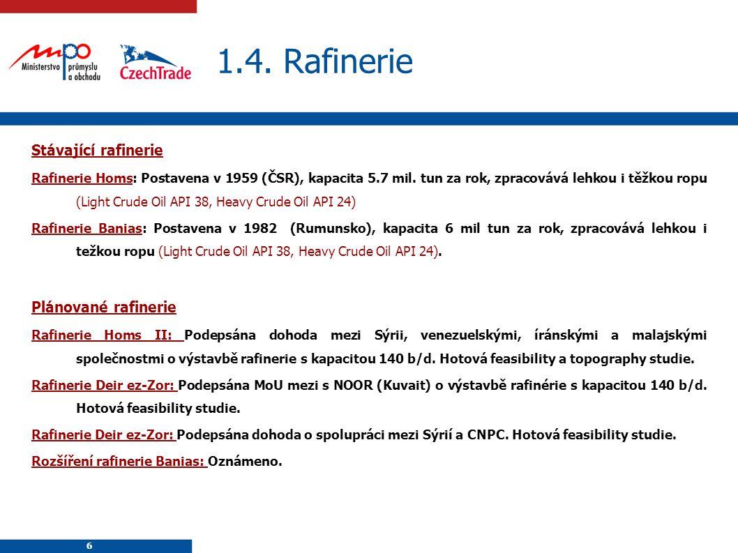 6 1.4. Rafinerie 6 Stávající rafinerie Rafinerie Homs: Postavena v 1959 (ČSR), kapacita 5.7 mil.