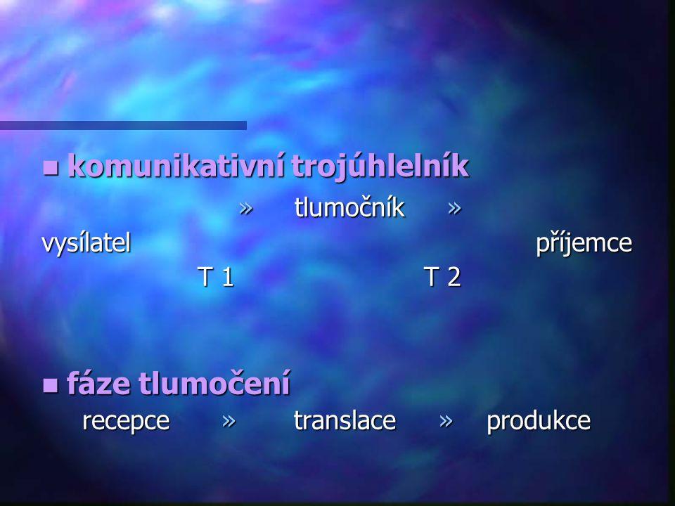 komunikativní trojúhlelník komunikativní trojúhlelník » tlumočník » » tlumočník » vysílatel příjemce T 1 T 2 T 1 T 2 fáze tlumočení fáze tlumočení recepce » translace » produkce recepce » translace » produkce