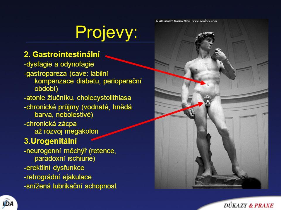 Projevy: 2. Gastrointestinální -dysfagie a odynofagie -gastropareza (cave: labilní kompenzace diabetu, perioperační období) -atonie žlučníku, cholecys