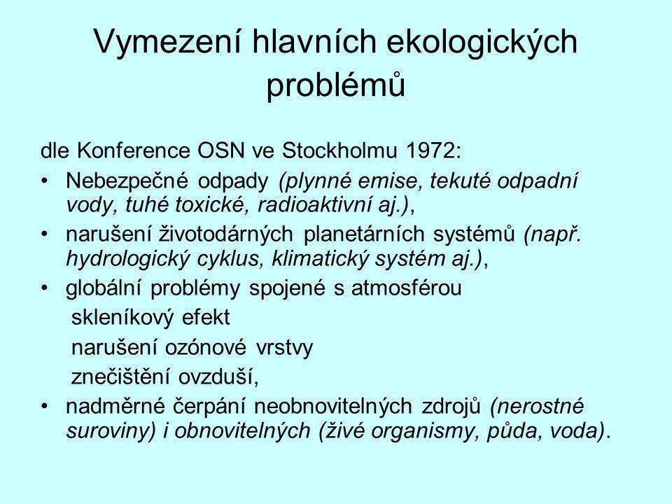 Vymezení hlavních ekologických problémů dle Konference OSN ve Stockholmu 1972: Nebezpečné odpady (plynné emise, tekuté odpadní vody, tuhé toxické, rad