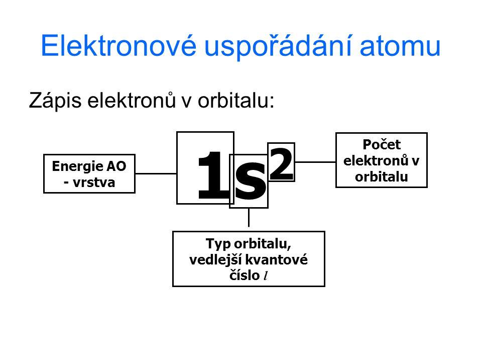 Elektronové uspořádání atomu Zápis elektronů v orbitalu: Energie AO - vrstva 1s 2 Počet elektronů v orbitalu Typ orbitalu, vedlejší kvantové číslo l