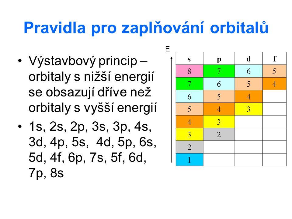 Pravidla pro zaplňování orbitalů Výstavbový princip – orbitaly s nižší energií se obsazují dříve než orbitaly s vyšší energií 1s, 2s, 2p, 3s, 3p, 4s,