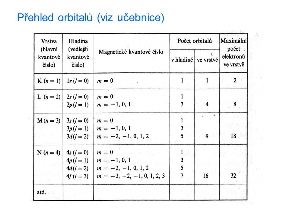 Přehled orbitalů (viz učebnice)