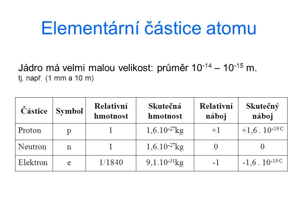 Elementární částice atomu ČásticeSymbol Relativní hmotnost Skutečná hmotnost Relativní náboj Skutečný náboj Protonp11,6.10 -27 kg+1+1,6. 10 -19 C Neut