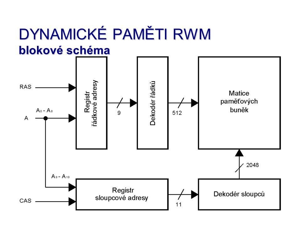 DYNAMICKÉ PAMĚTI RWM blokové schéma