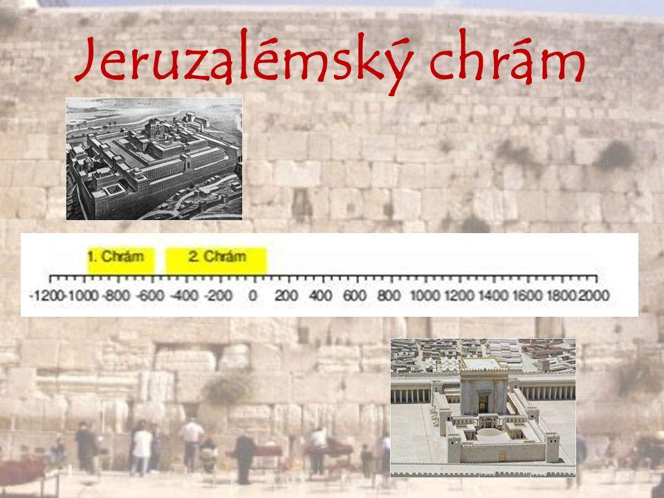 Jeruzalémský chrám