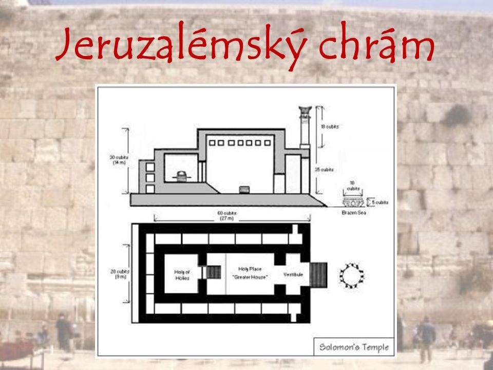 Jeruzalémský chrám… …již nikdy nebyl obnoven