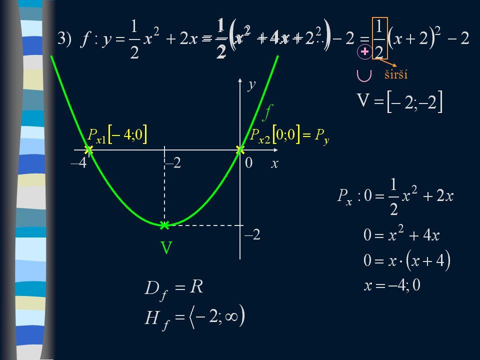 –2 širší y 0 x –4