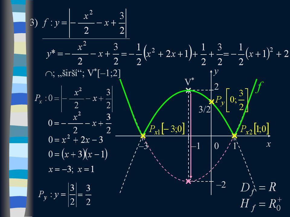 """ ; """"širší ; V * [–1;2] –30 x y V*V* f 3/2 2 –1 –2 1"""