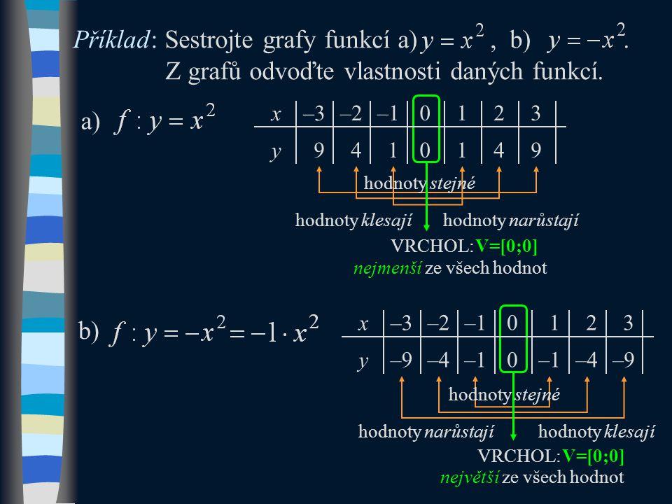 Příklad: Sestrojte grafy funkcí a), b). Z grafů odvoďte vlastnosti daných funkcí.