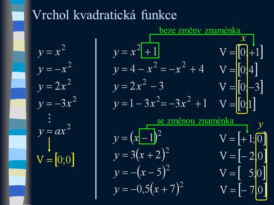 Vrchol kvadratická funkce beze změny znaménka se změnou znaménka x y