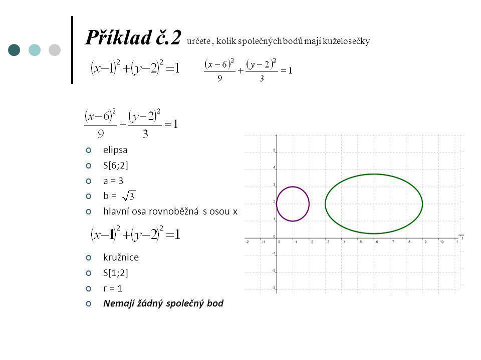 Příklad č.2 určete, kolik společných bodů mají kuželosečky elipsa S[6;2] a = 3 b = hlavní osa rovnoběžná s osou x kružnice S[1;2] r = 1 Nemají žádný s