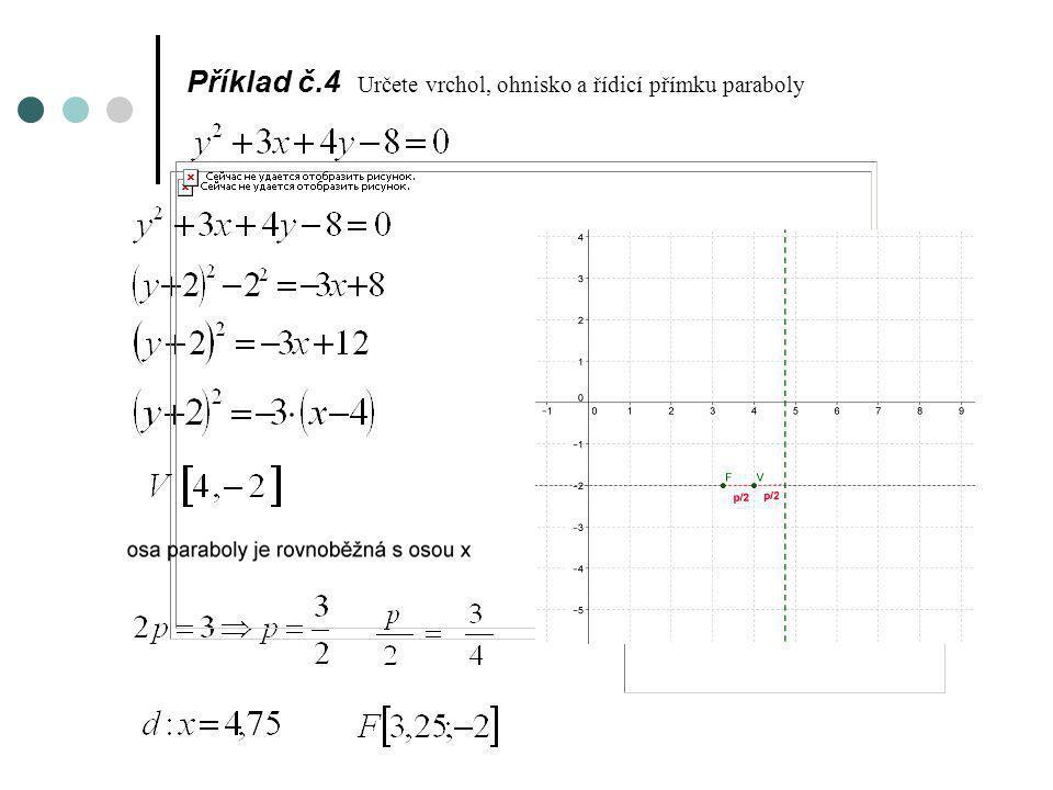 Příklad č.5 Napsat rovnici paraboly, je-li řídicí přímka d : y = 5, ohnisko F [ -1, 3] určete V V[-1,4] určete parametr p/2 =1 p = 2 napište rovnici paraboly