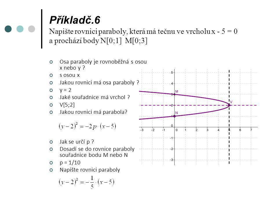 Příkladč.6 Napište rovnici paraboly, která má tečnu ve vrcholu x - 5 = 0 a prochází body N[0;1] M[0;3] Osa paraboly je rovnoběžná s osou x nebo y ? s