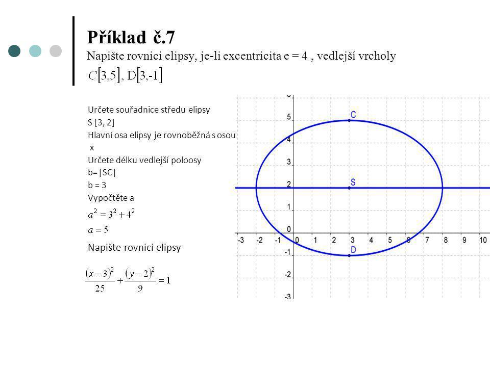 Příklad č.7 Napište rovnici elipsy, je-li excentricita e = 4, vedlejší vrcholy Určete souřadnice středu elipsy S [3, 2] Hlavní osa elipsy je rovnoběžn