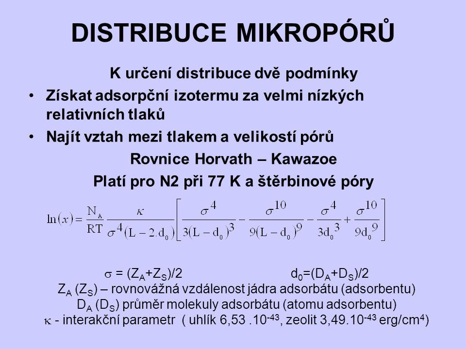 DISTRIBUCE MIKROPÓRŮ K určení distribuce dvě podmínky Získat adsorpční izotermu za velmi nízkých relativních tlaků Najít vztah mezi tlakem a velikostí pórů Rovnice Horvath – Kawazoe Platí pro N2 při 77 K a štěrbinové póry  = (Z A +Z S )/2d 0 =(D A +D S )/2 Z A (Z S ) – rovnovážná vzdálenost jádra adsorbátu (adsorbentu) D A (D S ) průměr molekuly adsorbátu (atomu adsorbentu)  - interakční parametr ( uhlík 6,53.10 -43, zeolit 3,49.10 -43 erg/cm 4 )
