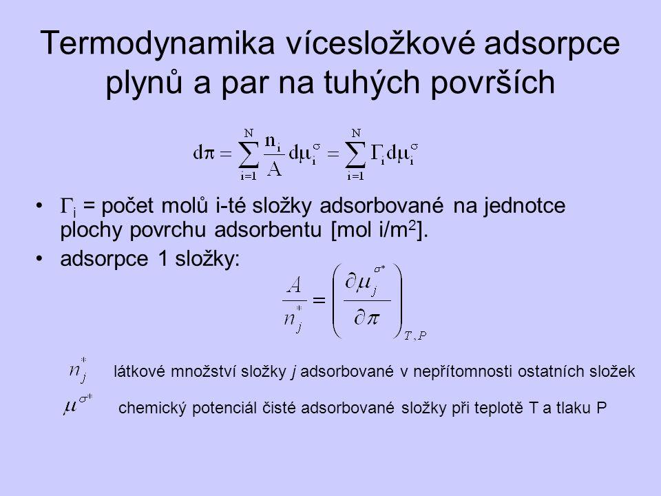 Termodynamika vícesložkové adsorpce plynů a par na tuhých površích  i = počet molů i-té složky adsorbované na jednotce plochy povrchu adsorbentu [mol i/m 2 ].