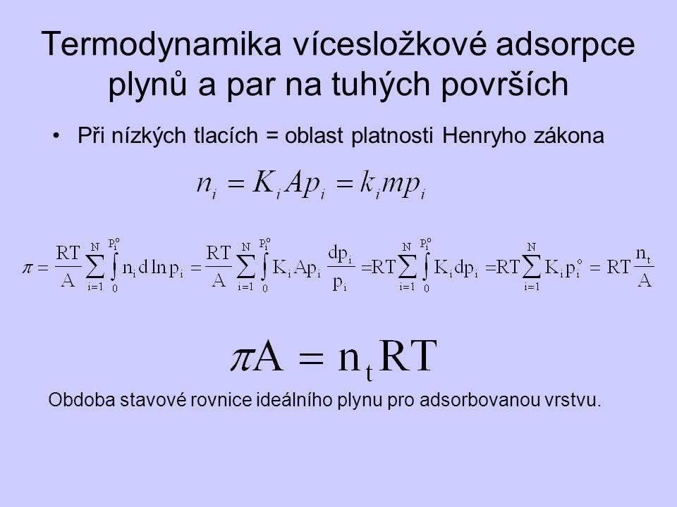 Termodynamika vícesložkové adsorpce plynů a par na tuhých površích Při nízkých tlacích = oblast platnosti Henryho zákona Obdoba stavové rovnice ideálního plynu pro adsorbovanou vrstvu.