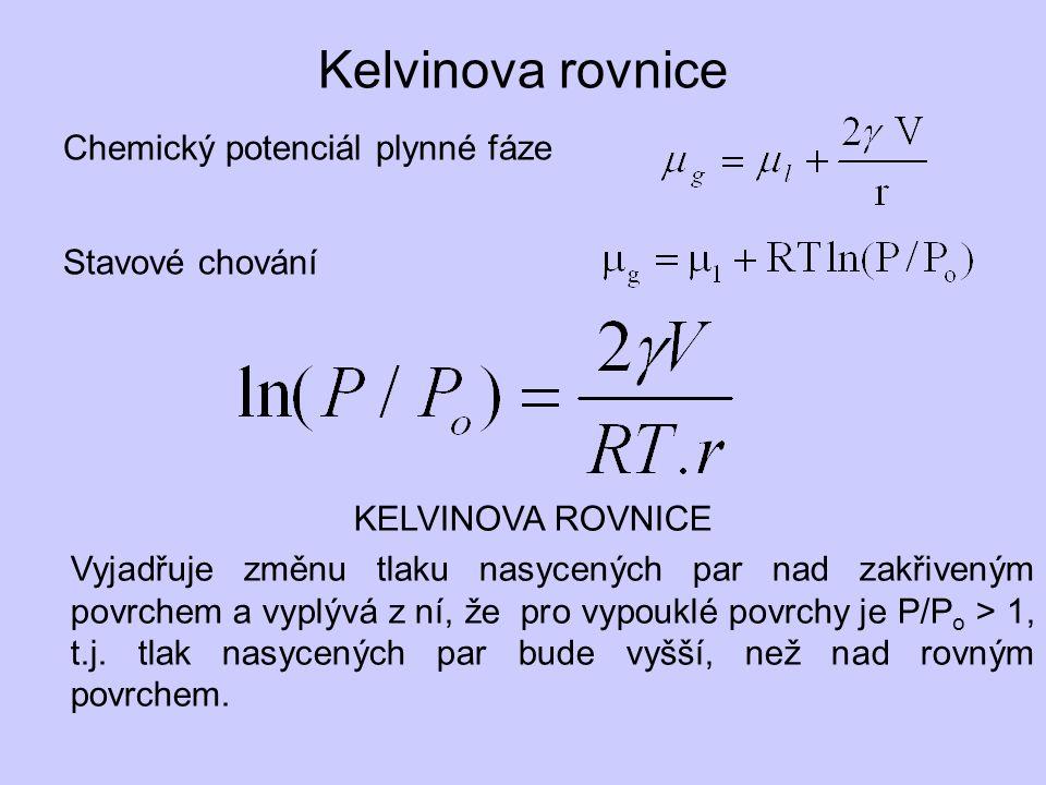 Kelvinova rovnice Chemický potenciál plynné fáze Stavové chování KELVINOVA ROVNICE Vyjadřuje změnu tlaku nasycených par nad zakřiveným povrchem a vyplývá z ní, že pro vypouklé povrchy je P/P o > 1, t.j.