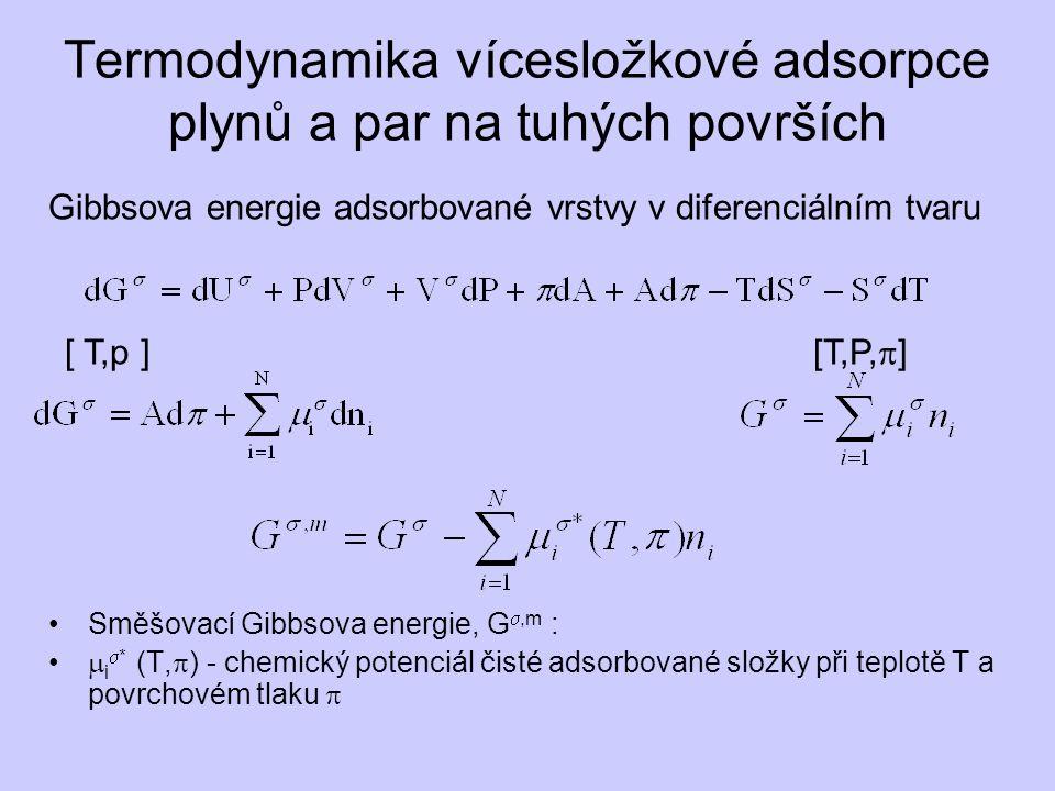 Termodynamika vícesložkové adsorpce plynů a par na tuhých površích Směšovací Gibbsova energie, G ,m :  i  * (T,  ) - chemický potenciál čisté adsorbované složky při teplotě T a povrchovém tlaku  [ T,p ] [T,P,  ] Gibbsova energie adsorbované vrstvy v diferenciálním tvaru