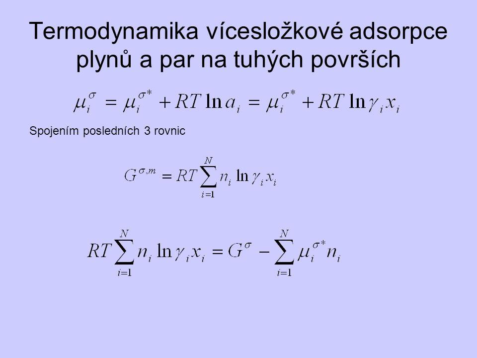 Termodynamika vícesložkové adsorpce plynů a par na tuhých površích Spojením posledních 3 rovnic