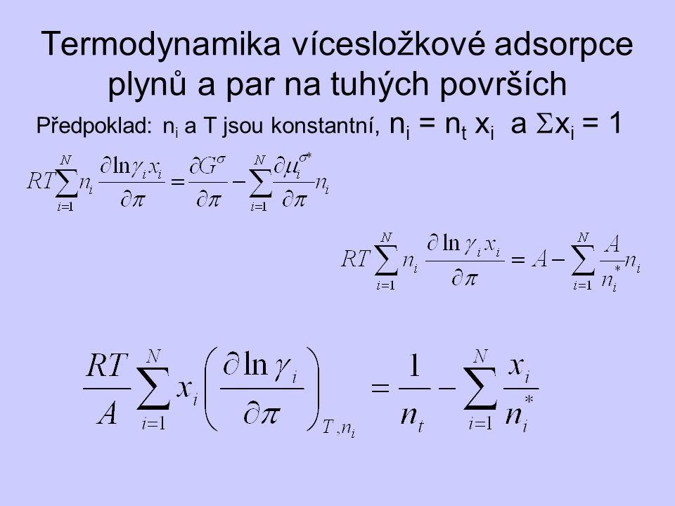 Termodynamika vícesložkové adsorpce plynů a par na tuhých površích Předpoklad: n i a T jsou konstantní, n i = n t x i a  x i = 1