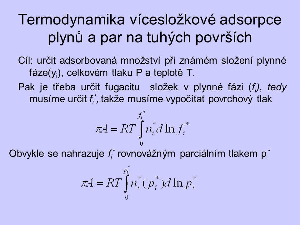 Termodynamika vícesložkové adsorpce plynů a par na tuhých površích Cíl: určit adsorbovaná množství při známém složení plynné fáze(y i ), celkovém tlaku P a teplotě T.