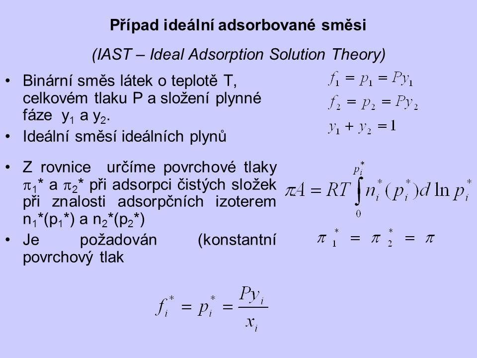 Případ ideální adsorbované směsi (IAST – Ideal Adsorption Solution Theory) Binární směs látek o teplotě T, celkovém tlaku P a složení plynné fáze y 1 a y 2.