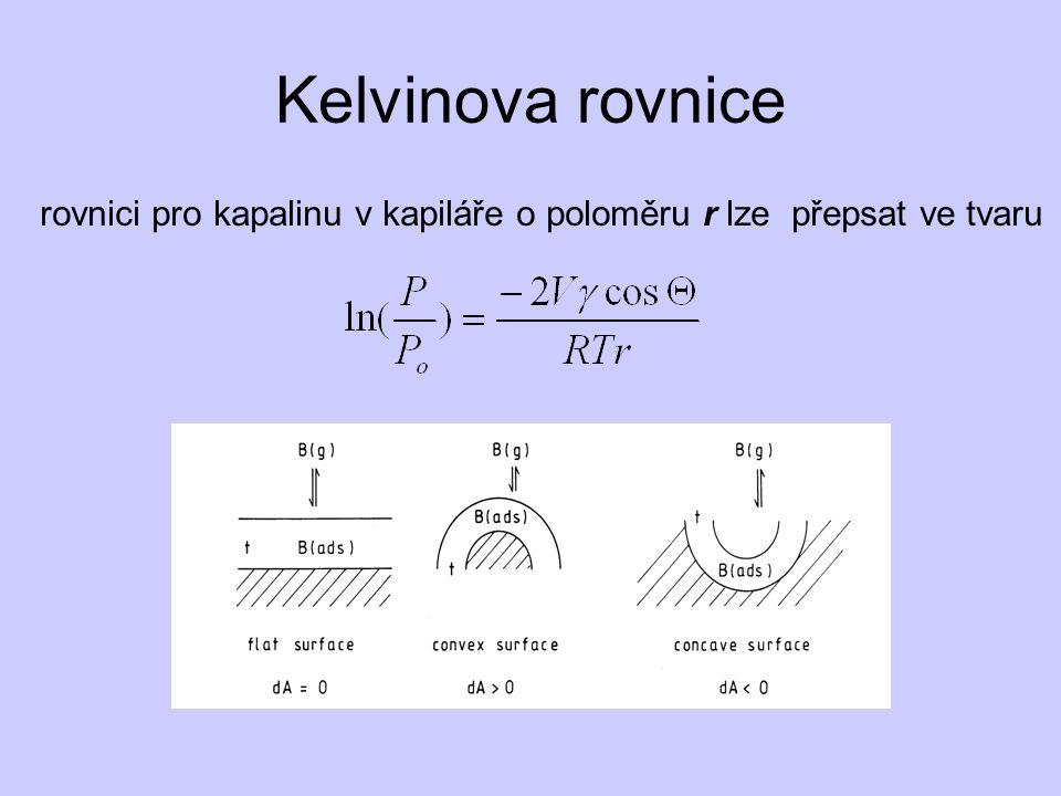 Kelvinova rovnice rovnici pro kapalinu v kapiláře o poloměru r lze přepsat ve tvaru