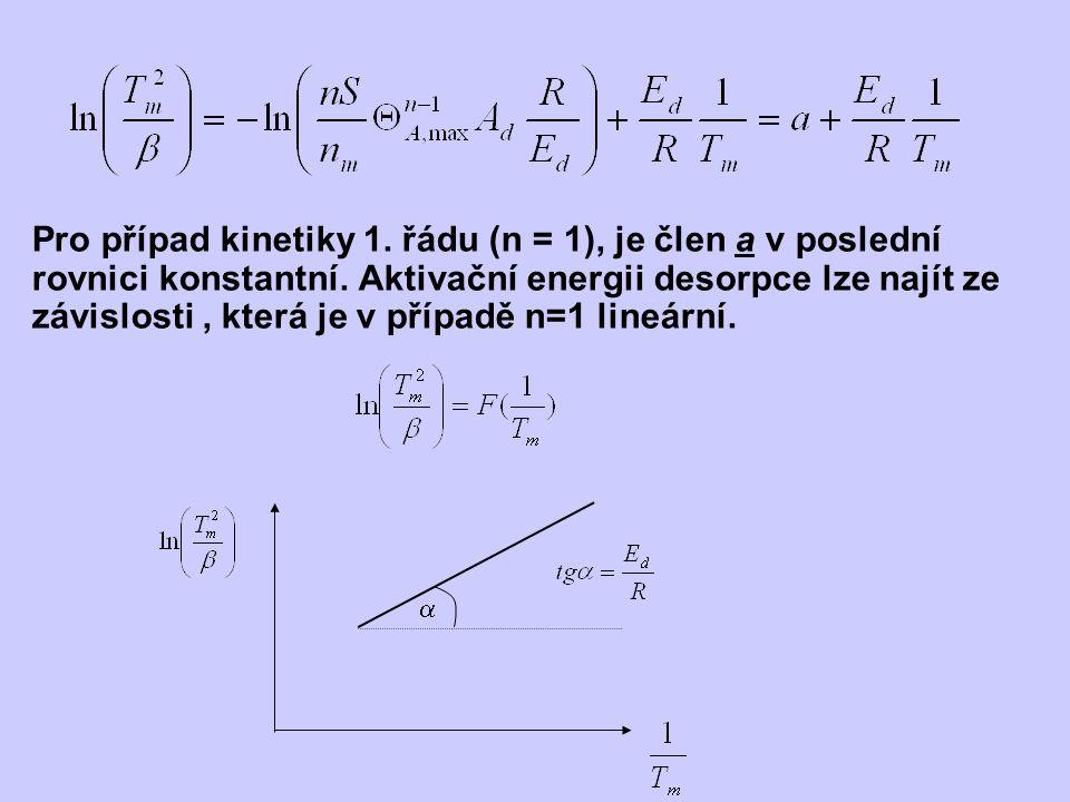 Pro případ kinetiky 1.řádu (n = 1), je člen a v poslední rovnici konstantní.