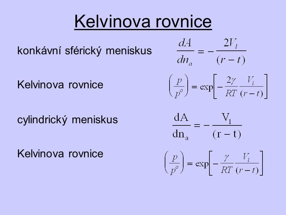 Kelvinova rovnice konkávní sférický meniskus Kelvinova rovnice cylindrický meniskus Kelvinova rovnice